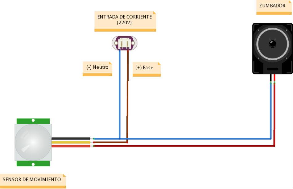 como conectar un sensor de movimiento a una sirena